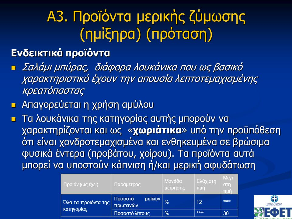 Α3. Προϊόντα μερικής ζύμωσης (ημίξηρα) (πρόταση)