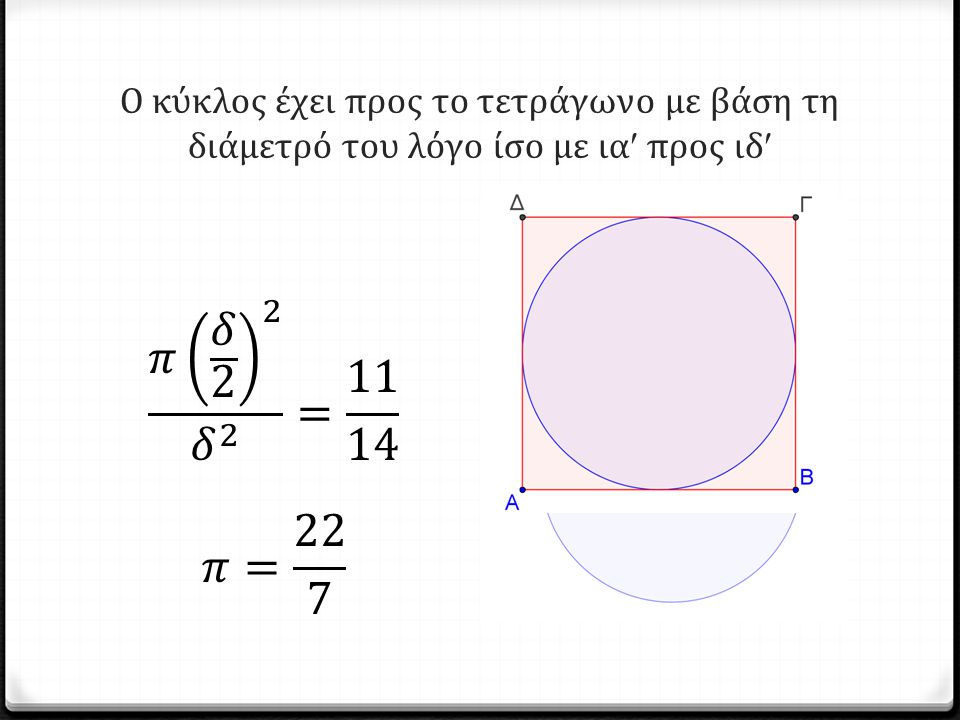 Ο κύκλος έχει προς το τετράγωνο με βάση τη διάμετρό του λόγο ίσο με ια προς ιδ