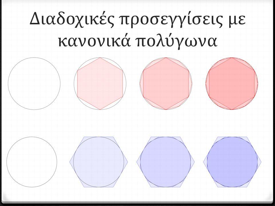 Διαδοχικές προσεγγίσεις με κανονικά πολύγωνα