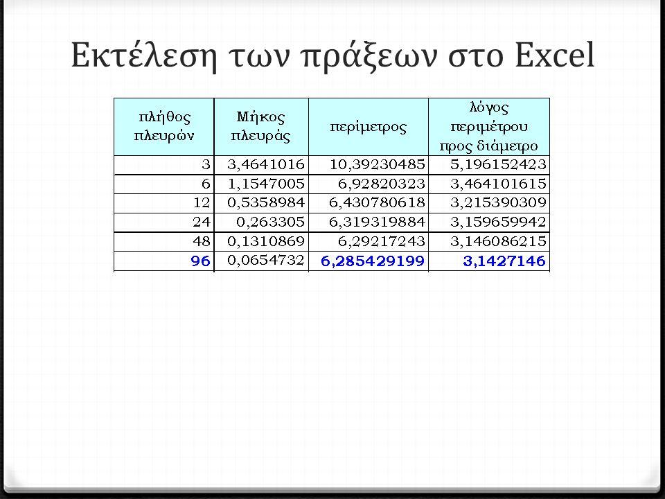 Εκτέλεση των πράξεων στο Excel