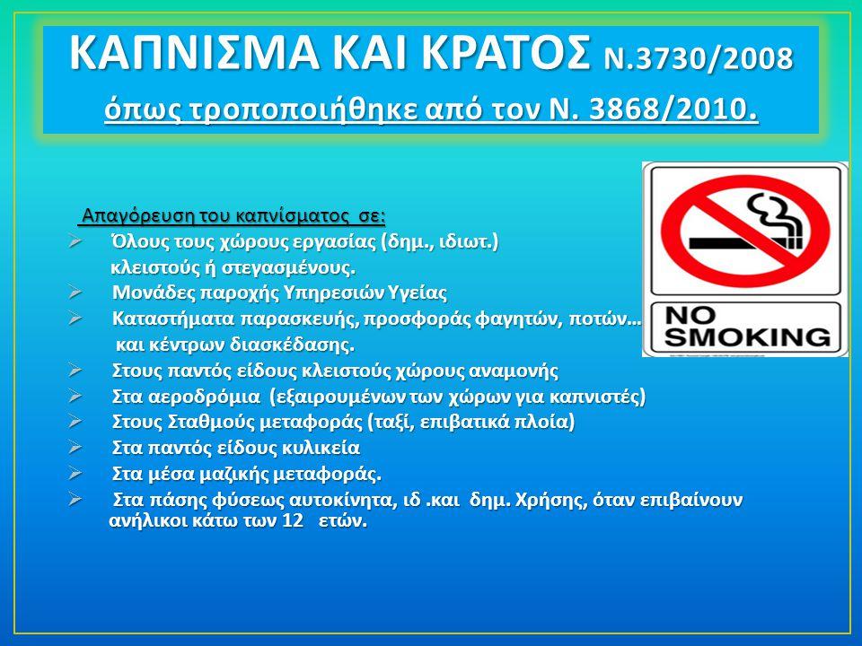 ΚΑΠΝΙΣΜΑ ΚΑΙ ΚΡΑΤΟΣ Ν. 3730/2008 όπως τροποποιήθηκε από τον Ν