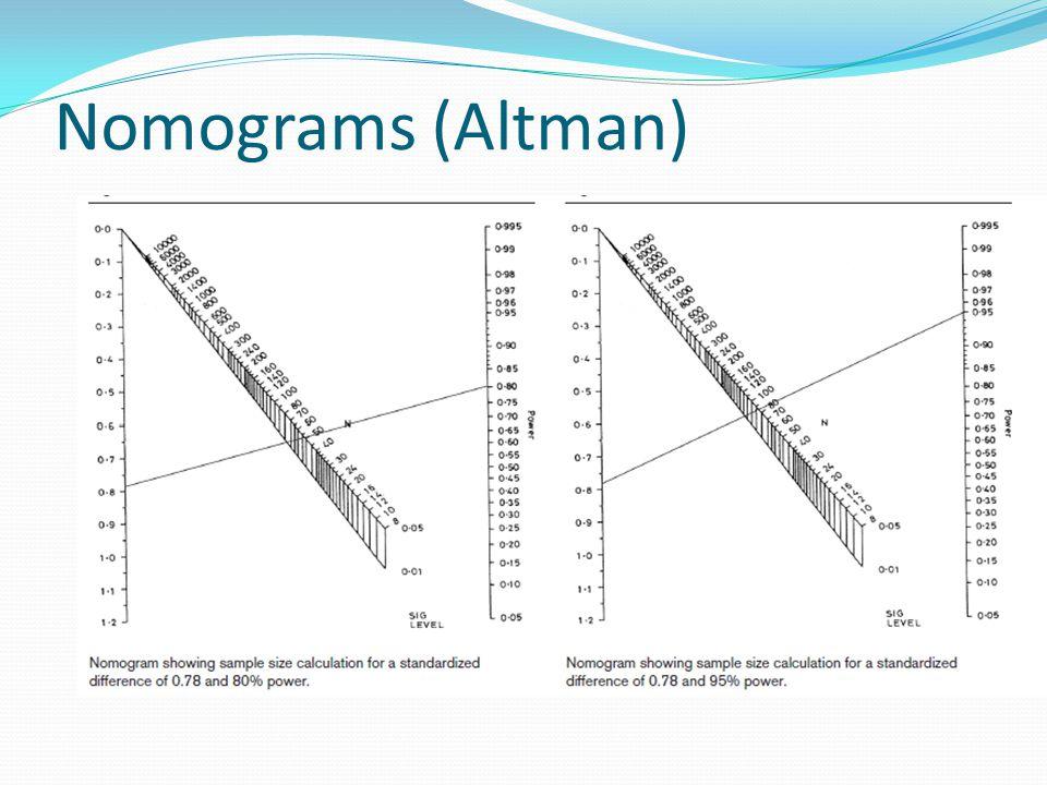 Nomograms (Altman)