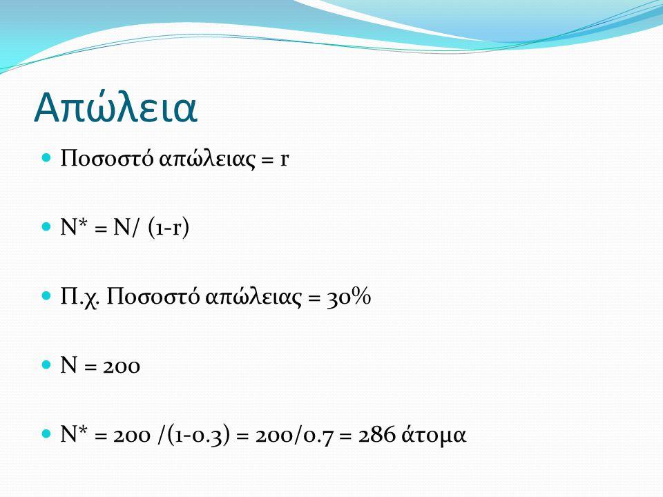 Απώλεια Ποσοστό απώλειας = r Ν* = Ν/ (1-r) Π.χ. Ποσοστό απώλειας = 30%