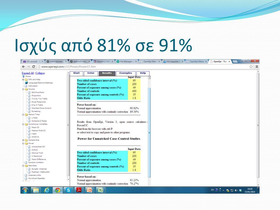 Ισχύς από 81% σε 91%