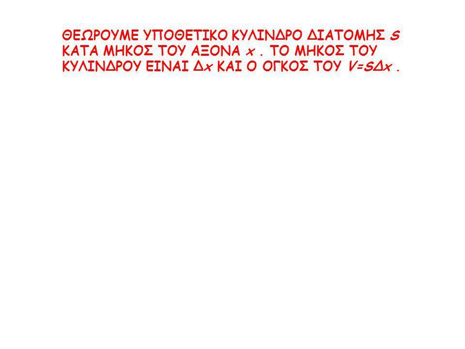 ΘΕΩΡΟΥΜΕ ΥΠΟΘΕΤΙΚO ΚΥΛΙΝΔΡΟ ΔΙΑΤΟΜΗΣ S ΚΑΤΑ ΜΗΚΟΣ ΤΟΥ ΑΞΟΝΑ x