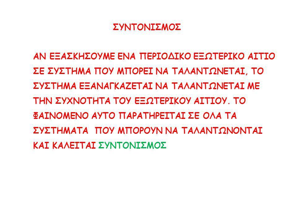 ΣΥΝΤΟΝΙΣΜΟΣ