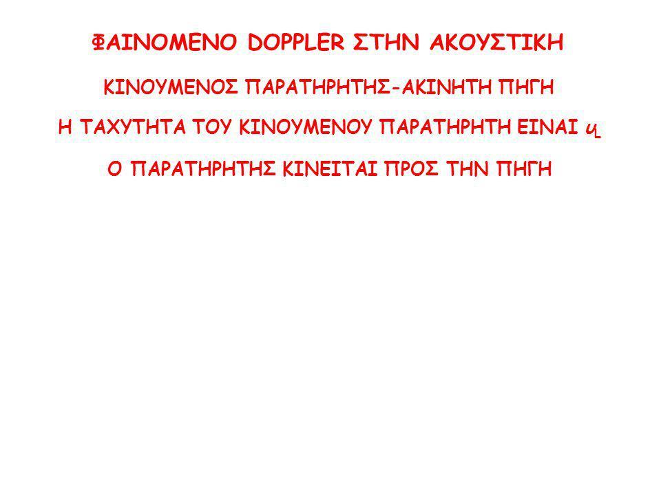 ΦΑΙΝΟΜΕΝΟ DOPPLER ΣΤΗΝ ΑΚΟΥΣΤΙΚΗ