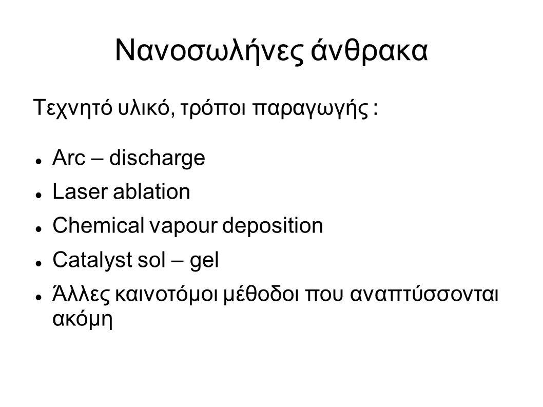 Νανοσωλήνες άνθρακα Τεχνητό υλικό, τρόποι παραγωγής : Arc – discharge