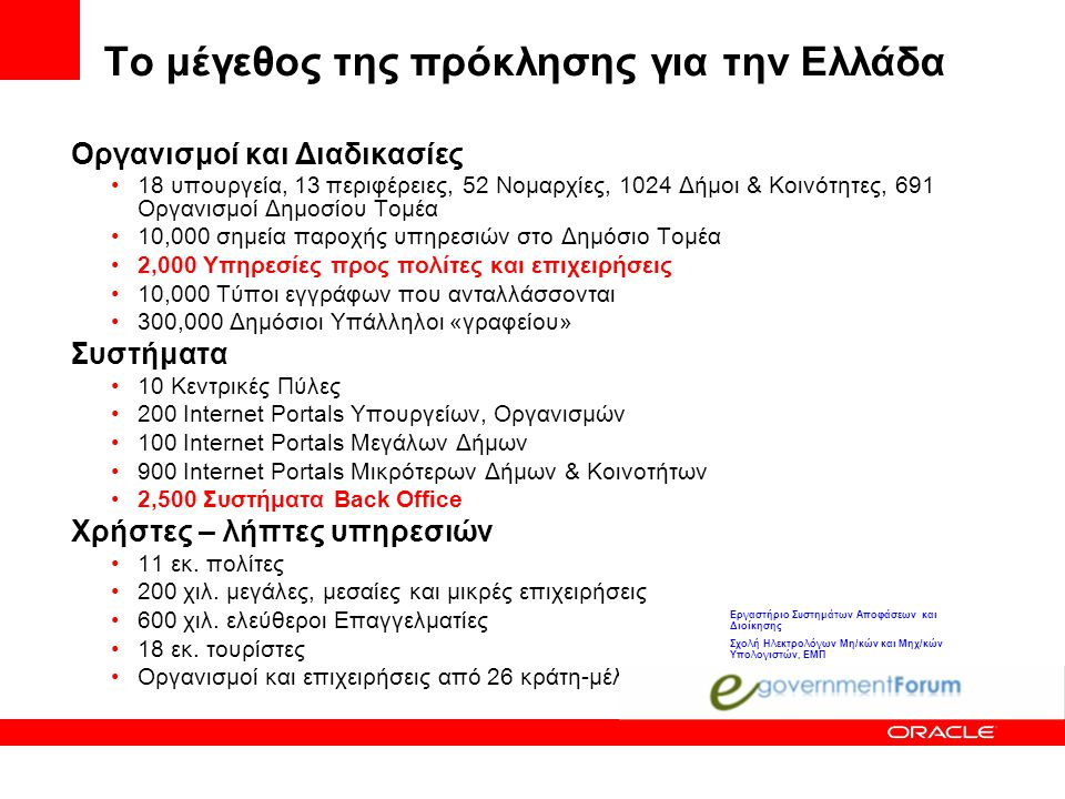 Το μέγεθος της πρόκλησης για την Ελλάδα
