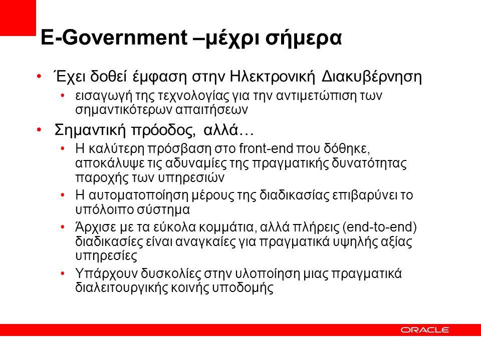 E-Government –μέχρι σήμερα