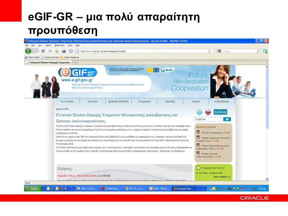 eGIF-GR – μια πολύ απαραίτητη προυπόθεση