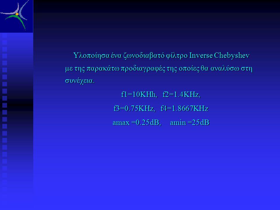 Υλοποίησα ένα ζωνοδιαβατό φίλτρο Inverse Chebyshev με της παρακάτω προδιαγραφές της οποίες θα αναλύσω στη συνέχεια.