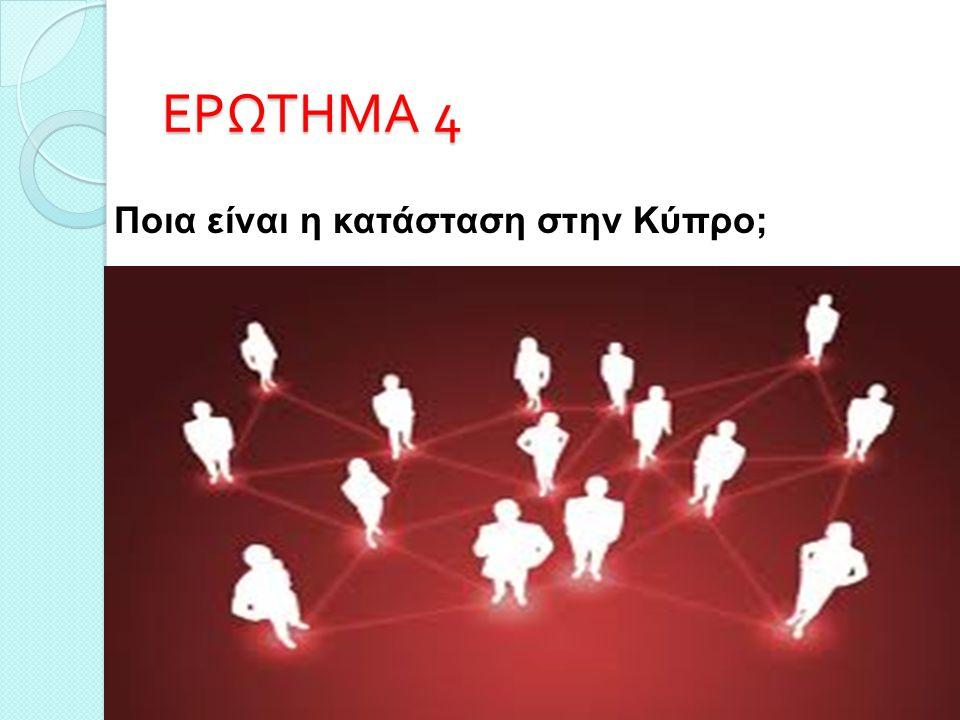 ΕΡΩΤΗΜΑ 4 Ποια είναι η κατάσταση στην Κύπρο;
