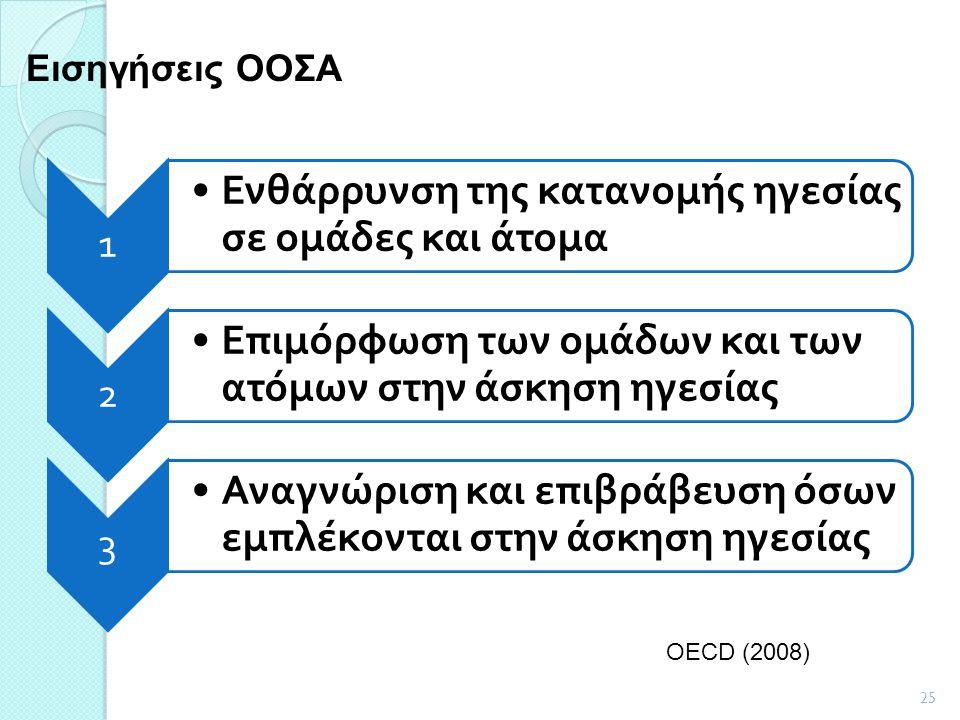 Εισηγήσεις ΟΟΣΑ OECD (2008) 1