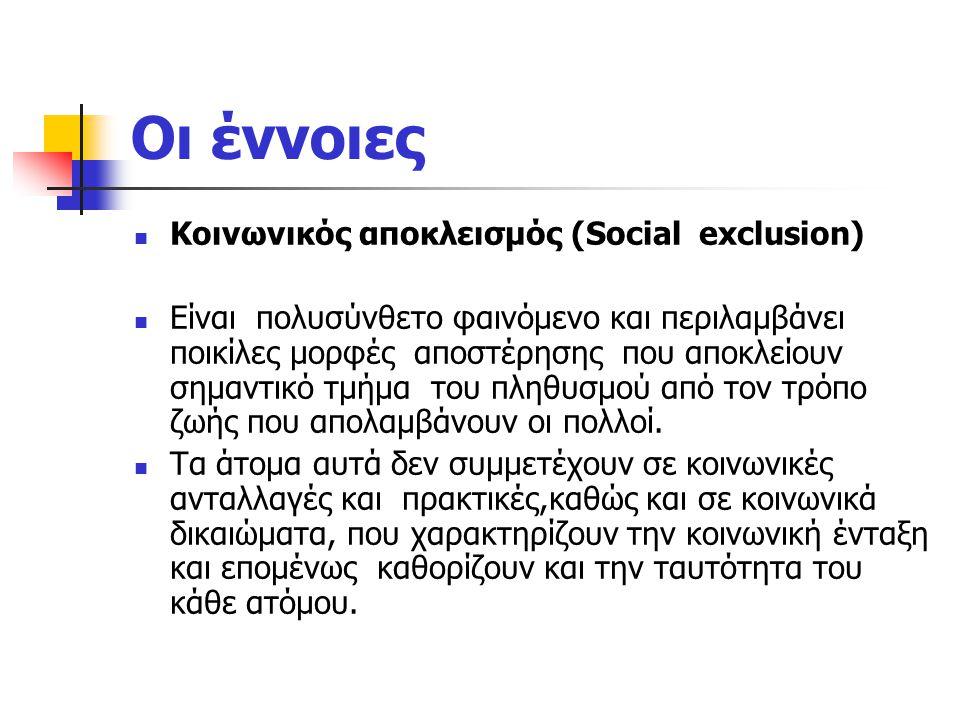 Οι έννοιες Κοινωνικός αποκλεισμός (Social exclusion)