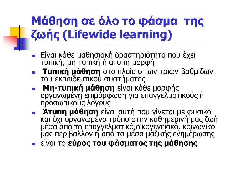 Μάθηση σε όλο το φάσμα της ζωής (Lifewide learning)