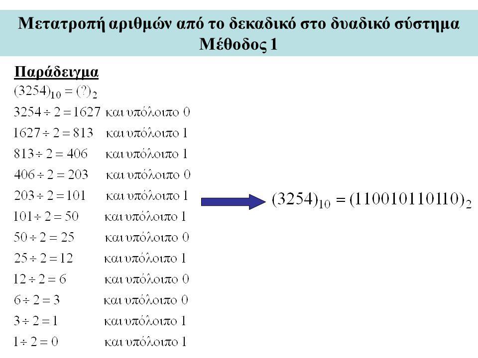 Μετατροπή αριθμών από το δεκαδικό στο δυαδικό σύστημα