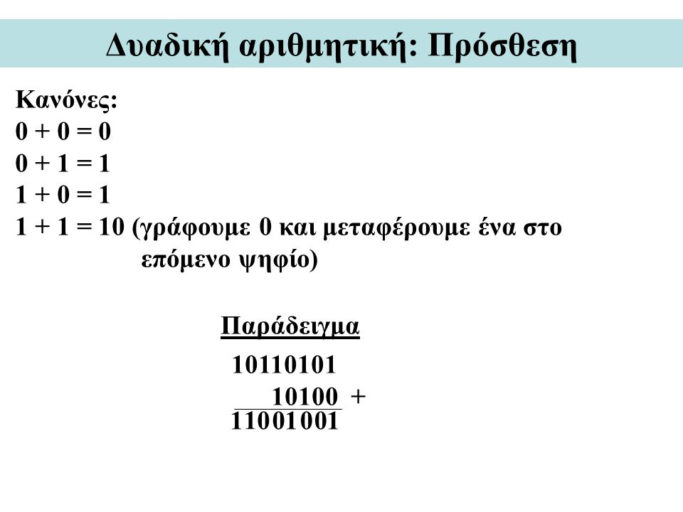 Δυαδική αριθμητική: Πρόσθεση