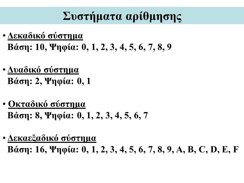 Συστήματα αρίθμησης Δεκαδικό σύστημα