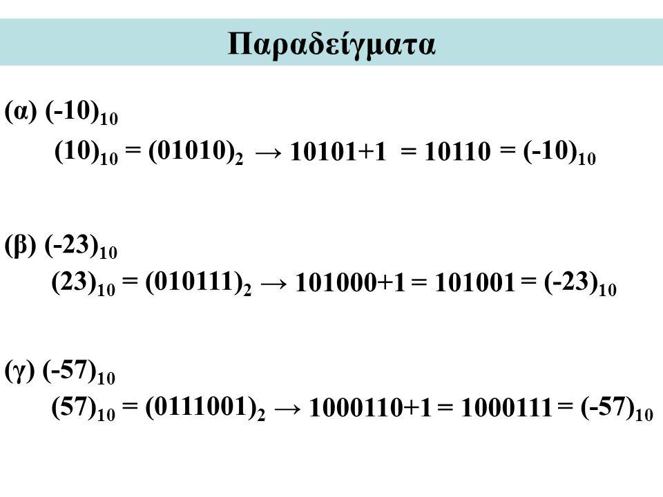 Παραδείγματα (α) (-10)10 (10)10 = (01010)2 → 10101+1 = 10110 = (-10)10