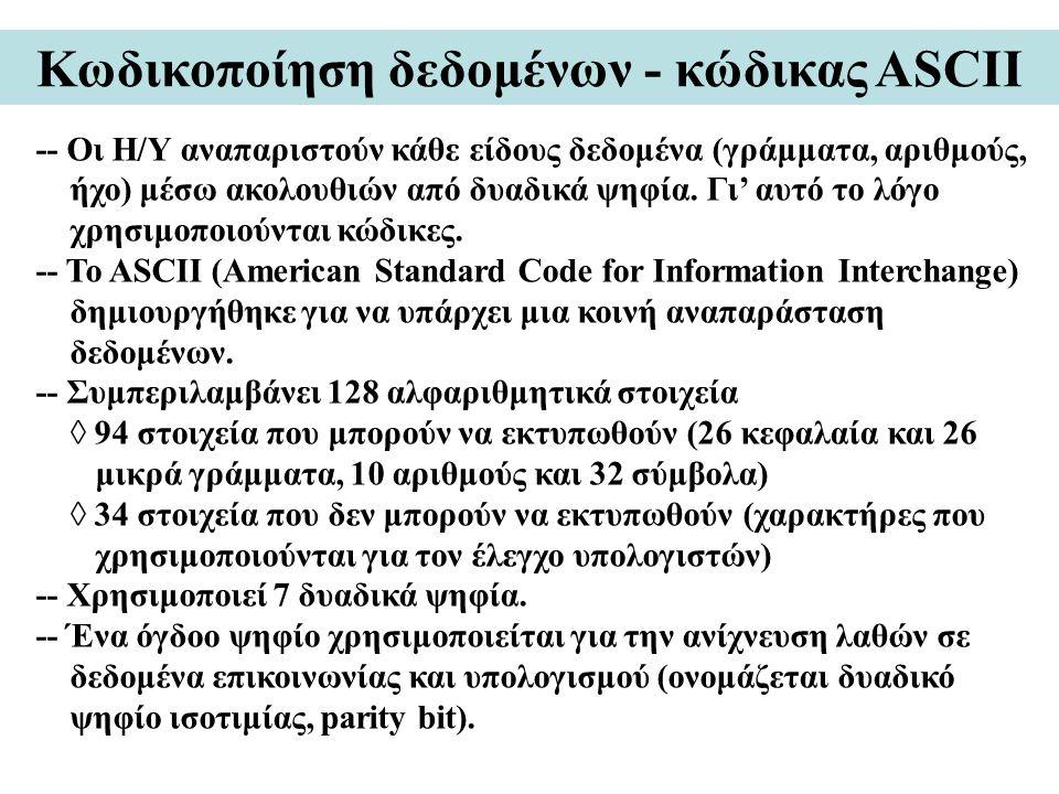 Κωδικοποίηση δεδομένων - κώδικας ASCII