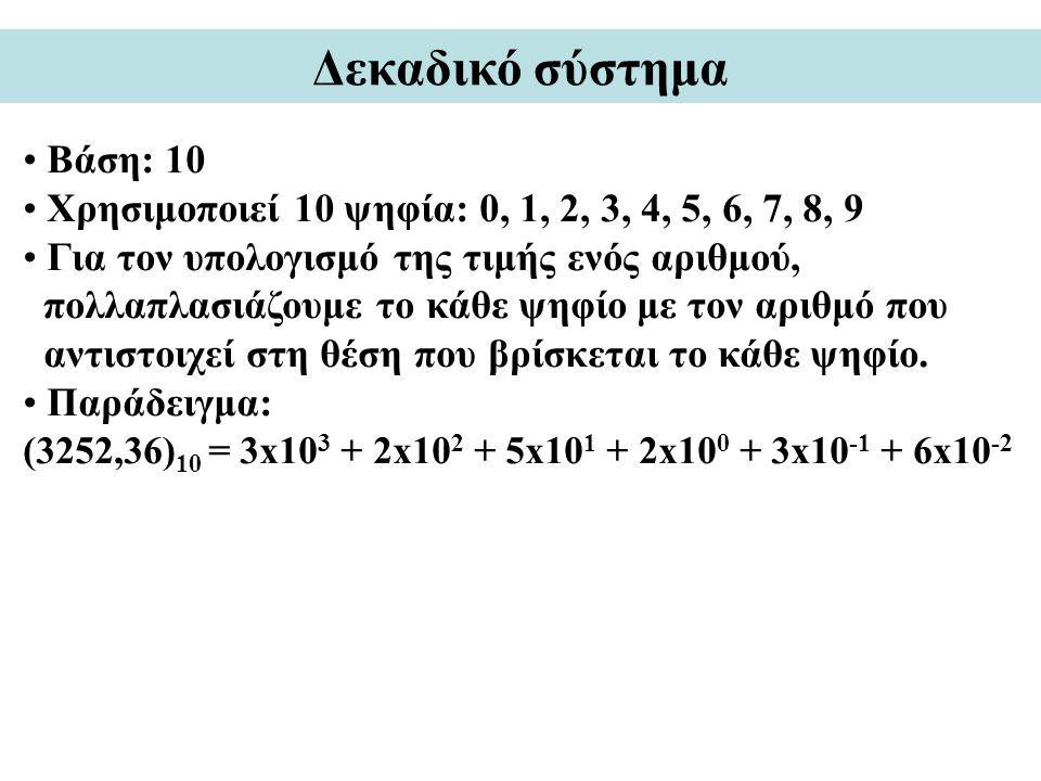 Δεκαδικό σύστημα Βάση: 10