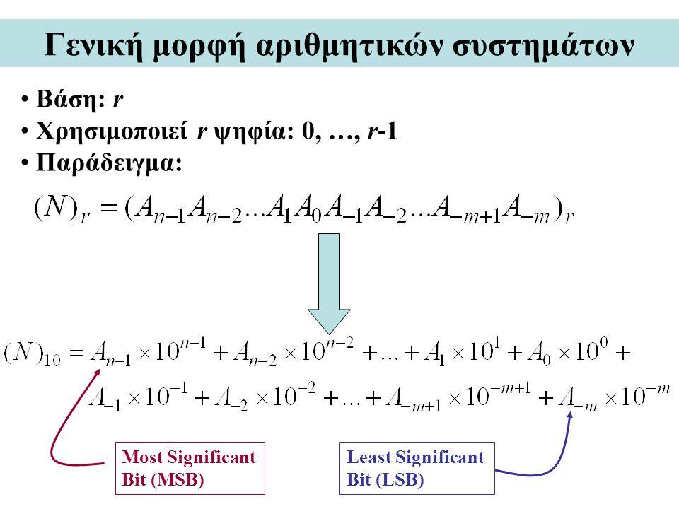 Γενική μορφή αριθμητικών συστημάτων