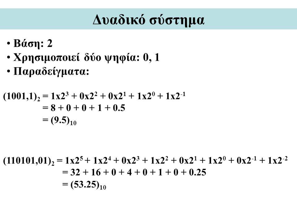 Δυαδικό σύστημα Βάση: 2 Χρησιμοποιεί δύο ψηφία: 0, 1 Παραδείγματα: