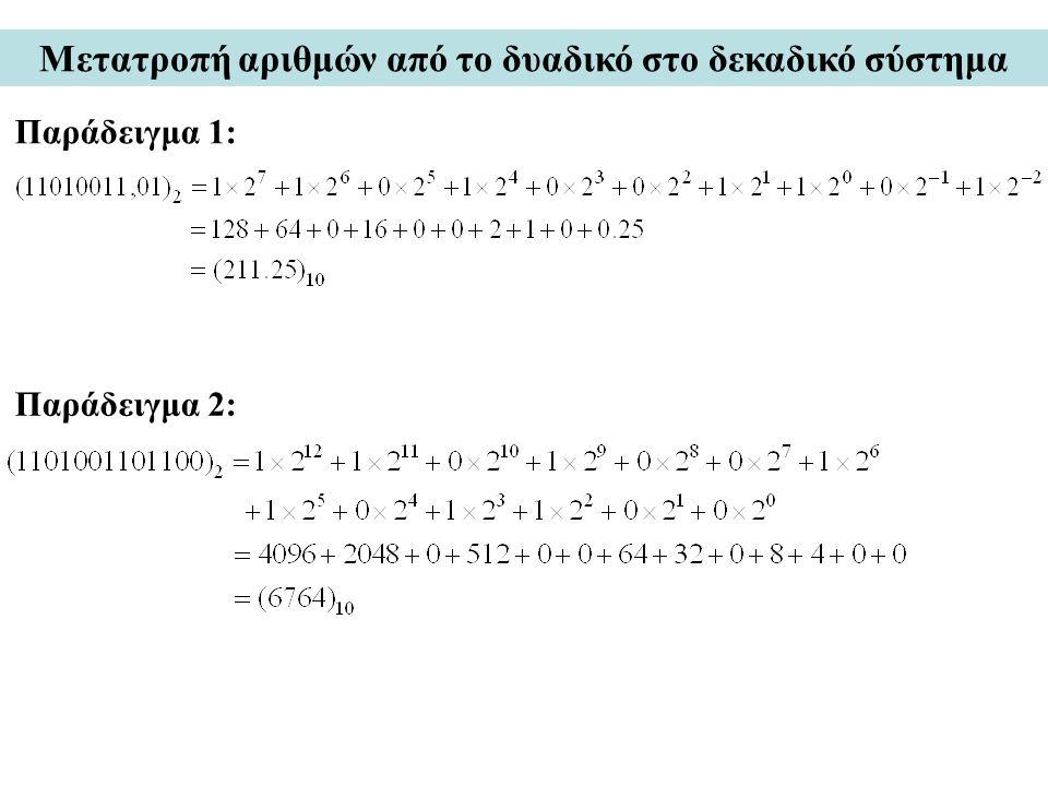 Μετατροπή αριθμών από το δυαδικό στο δεκαδικό σύστημα