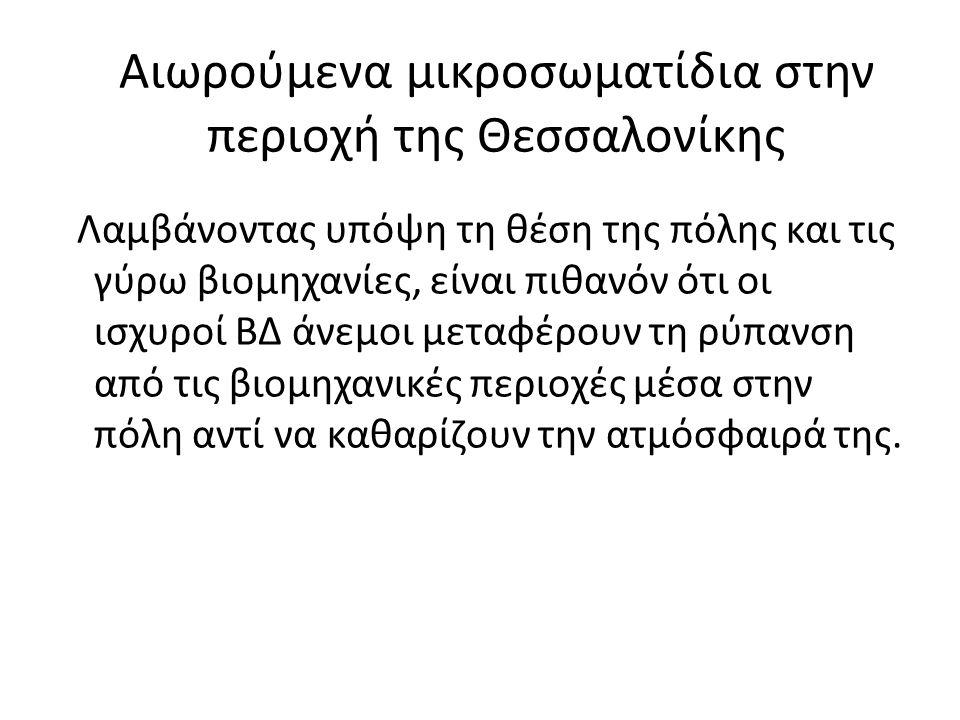 Αιωρούμενα μικροσωματίδια στην περιοχή της Θεσσαλονίκης