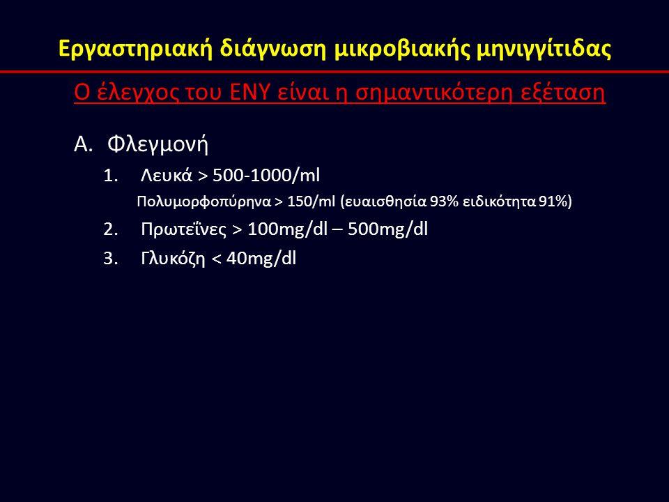 Εργαστηριακή διάγνωση μικροβιακής μηνιγγίτιδας