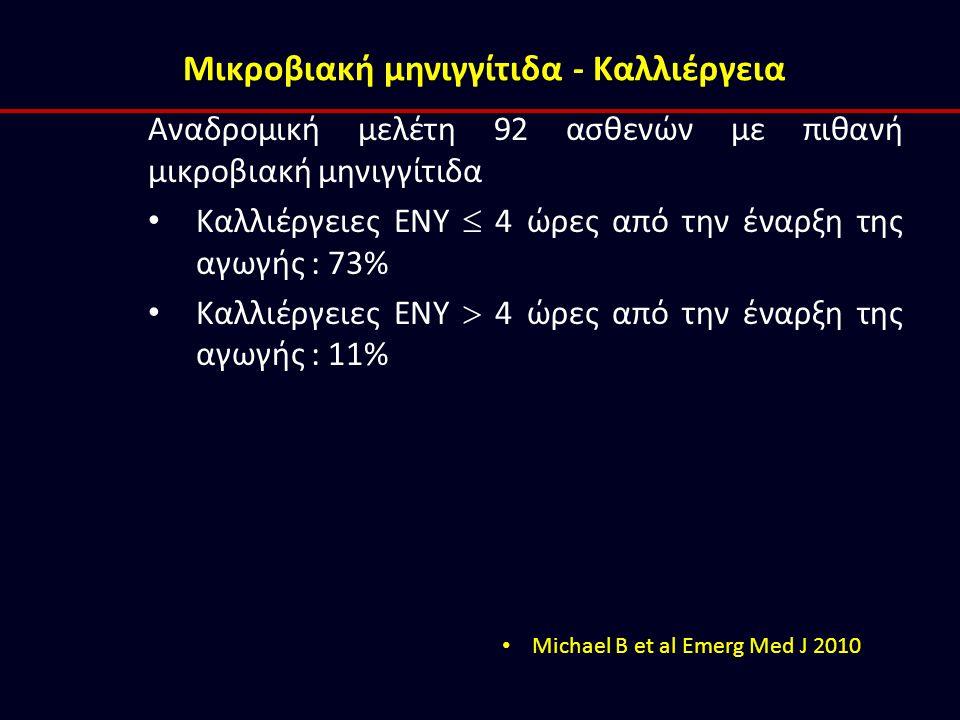 Μικροβιακή μηνιγγίτιδα - Καλλιέργεια