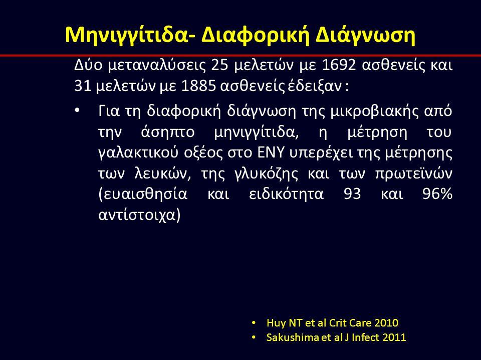 Μηνιγγίτιδα- Διαφορική Διάγνωση