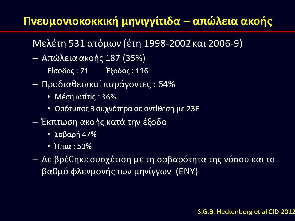 Πνευμονιοκοκκική μηνιγγίτιδα – απώλεια ακοής