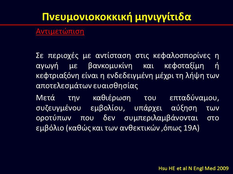 Πνευμονιoκοκκική μηνιγγίτιδα