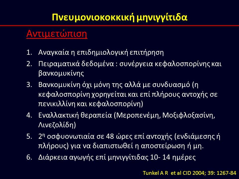 Πνευμονιοκοκκική μηνιγγίτιδα