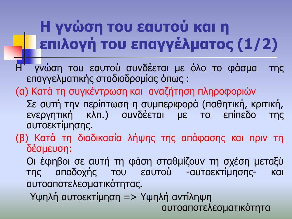 Η γνώση του εαυτού και η επιλογή του επαγγέλματος (1/2)
