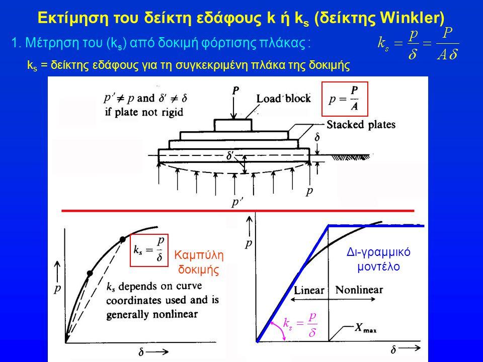 Εκτίμηση του δείκτη εδάφους k ή ks (δείκτης Winkler)