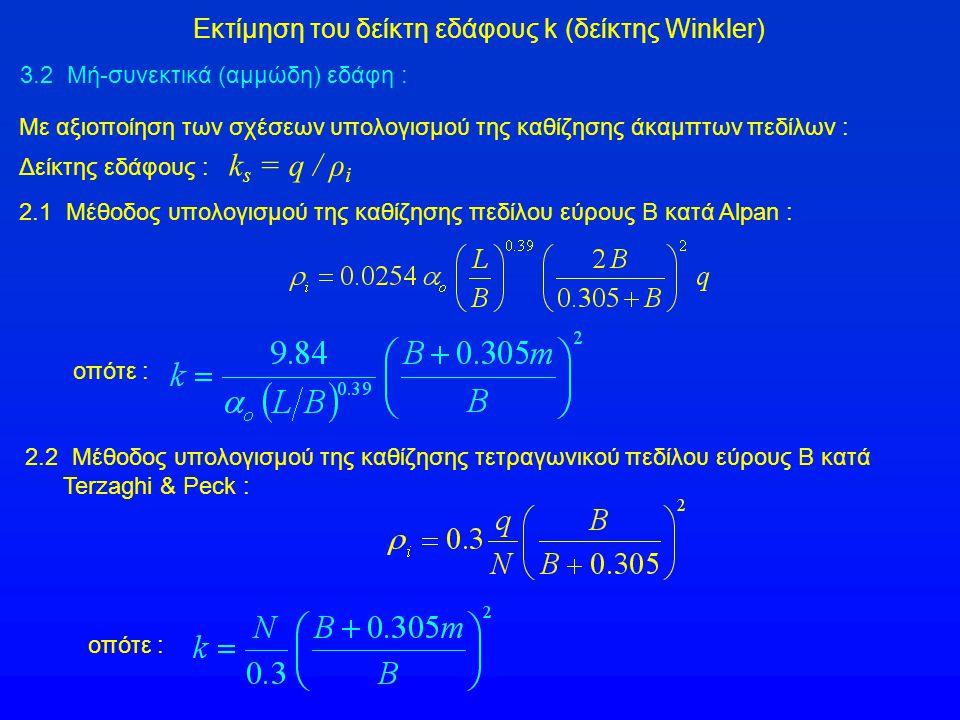 Εκτίμηση του δείκτη εδάφους k (δείκτης Winkler)