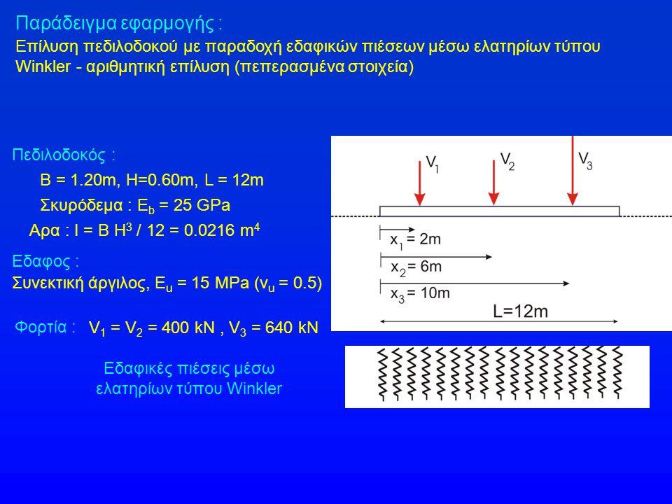 Εδαφικές πιέσεις μέσω ελατηρίων τύπου Winkler