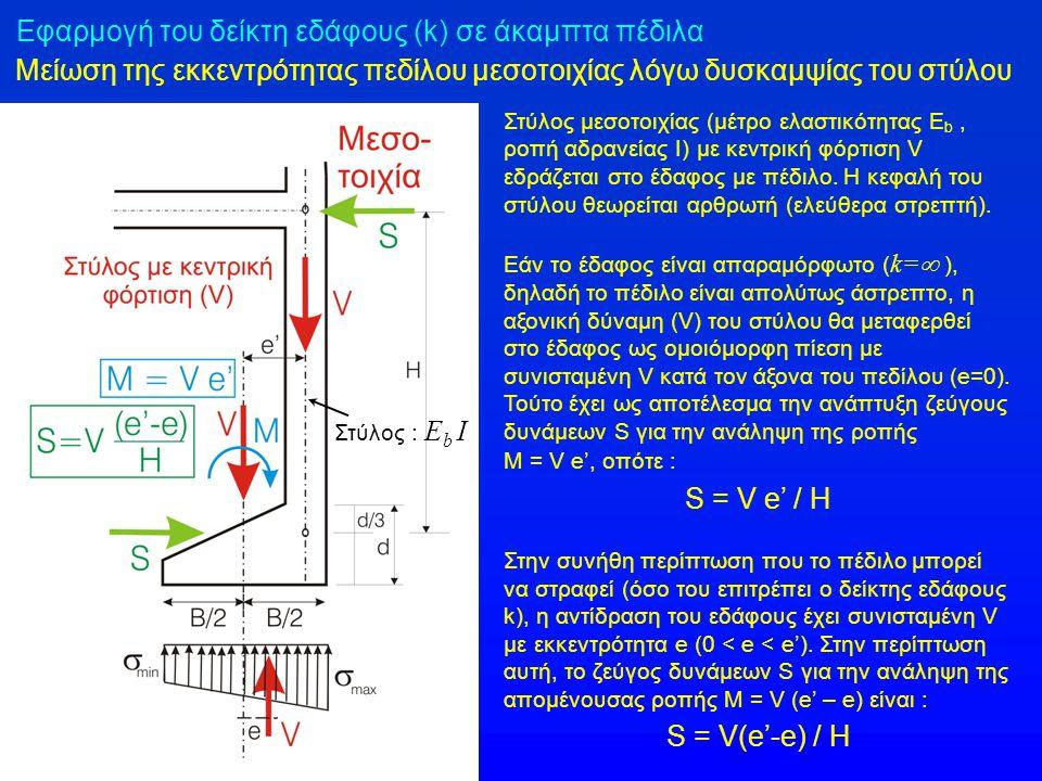 Εφαρμογή του δείκτη εδάφους (k) σε άκαμπτα πέδιλα
