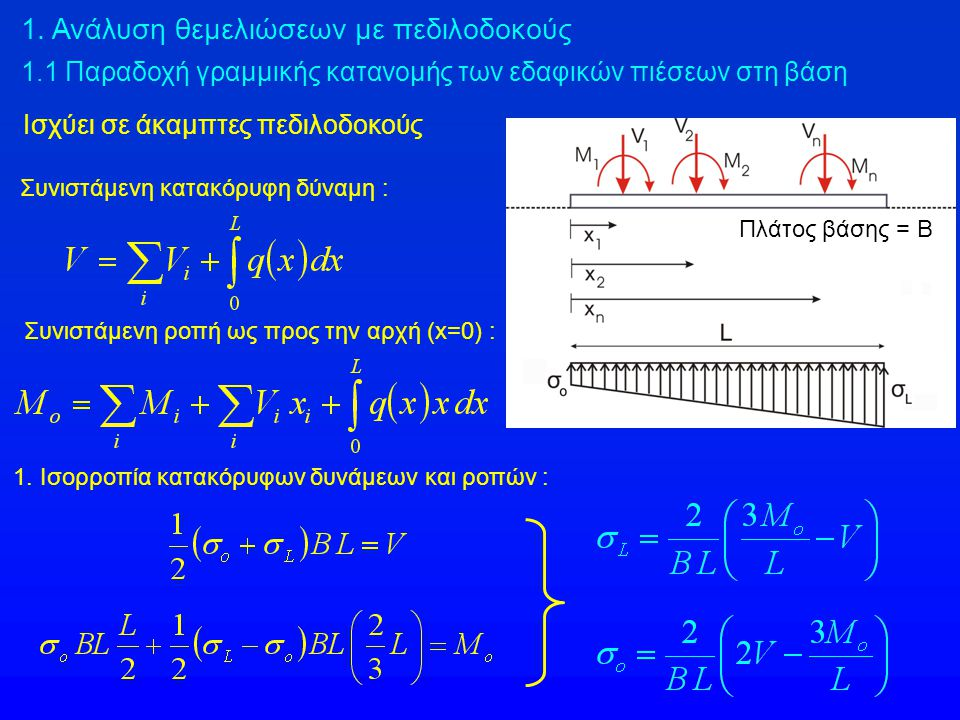 1. Ανάλυση θεμελιώσεων με πεδιλοδοκούς