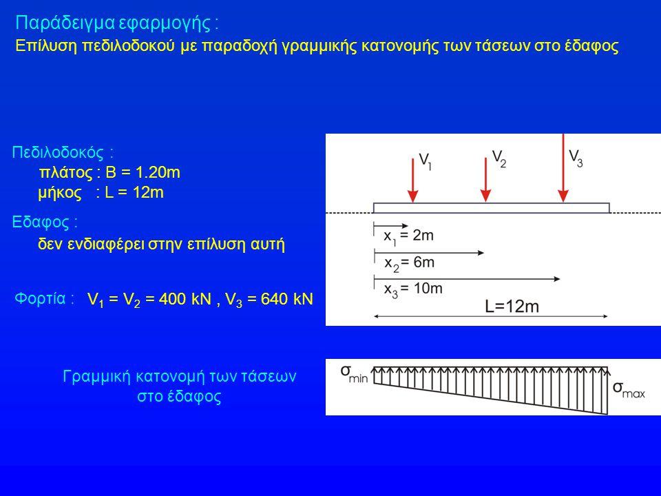 Γραμμική κατονομή των τάσεων