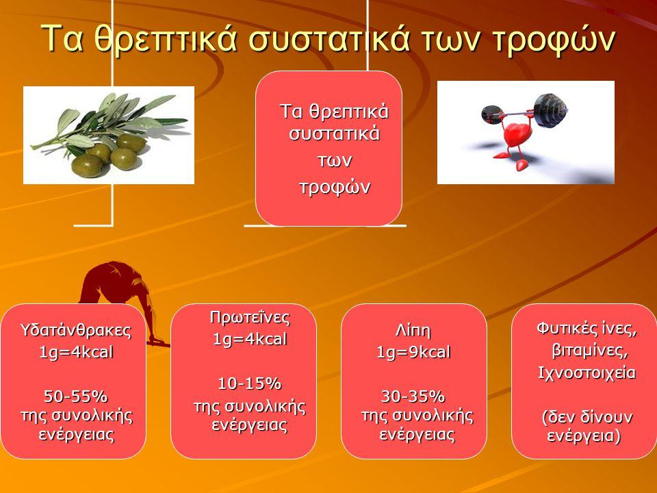 Τα θρεπτικά συστατικά των τροφών
