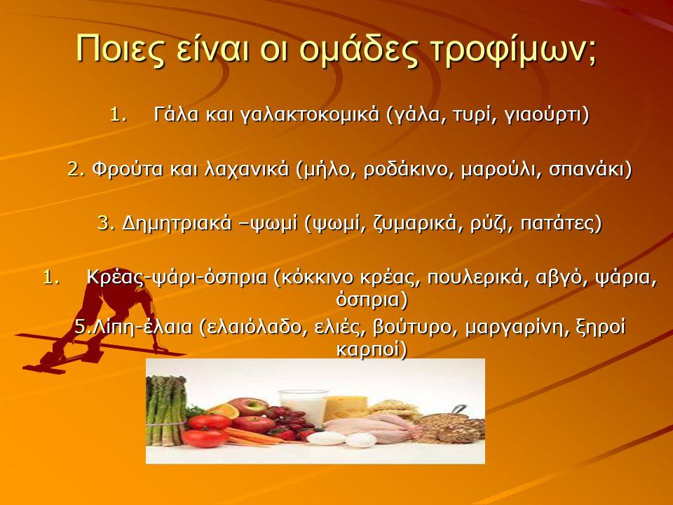 Ποιες είναι οι ομάδες τροφίμων;