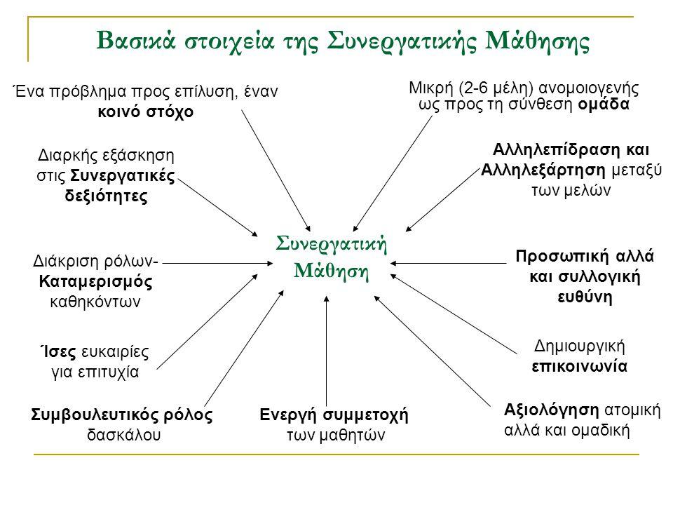 Βασικά στοιχεία της Συνεργατικής Μάθησης