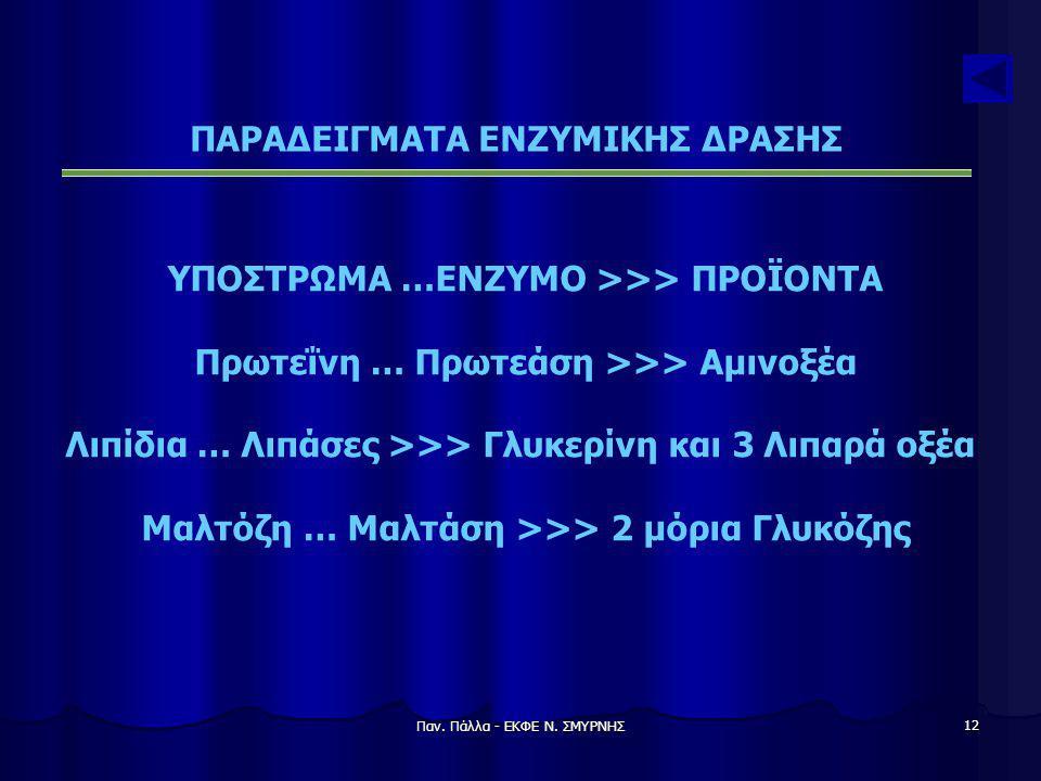 ΠΑΡΑΔΕΙΓΜΑΤΑ ΕΝΖΥΜΙΚΗΣ ΔΡΑΣΗΣ
