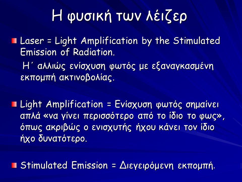 Η φυσική των λέιζερ Laser = Light Amplification by the Stimulated Emission of Radiation.