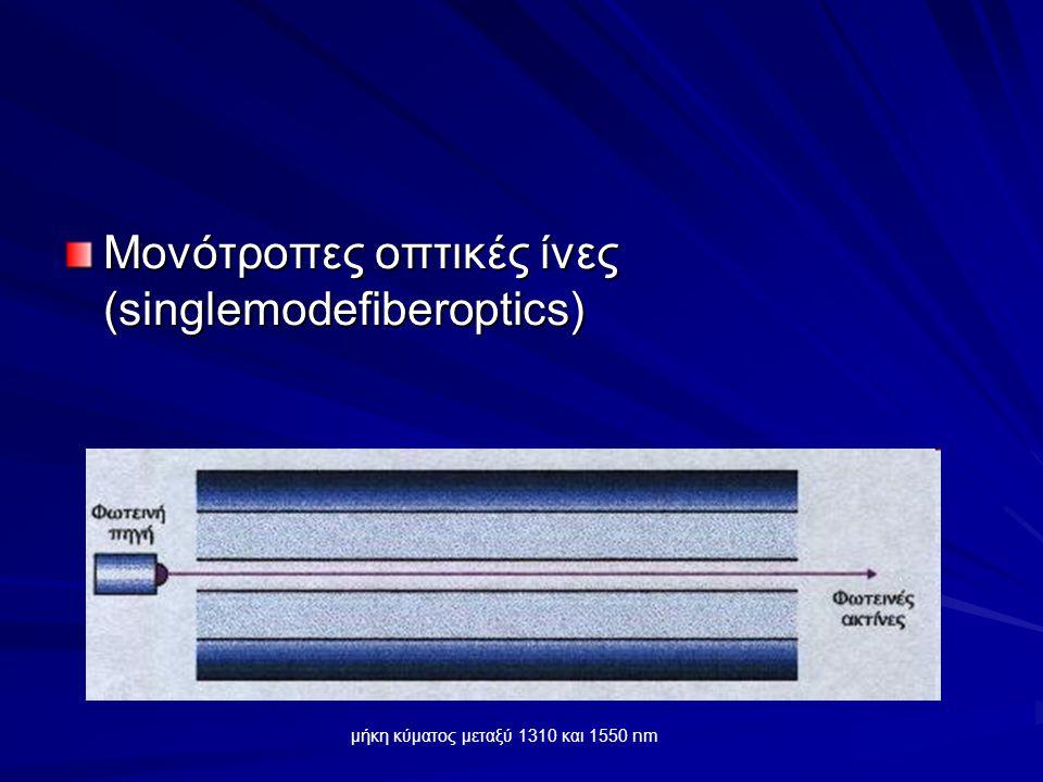 Μονότροπες οπτικές ίνες (singlemodefiberoptics)