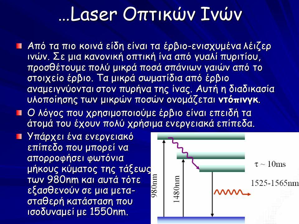 …Laser Οπτικών Ινών